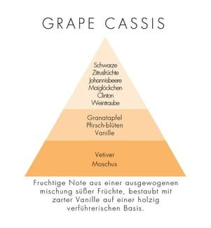 MILLEFIORI - Duftspender Grape Cassis - 500 ml