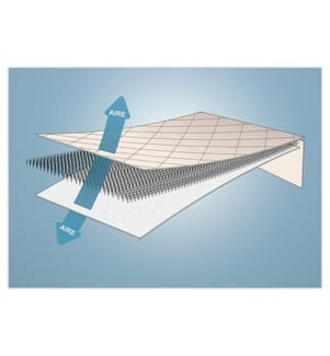 Matratzenschonbezug Steppoptik mit Anti-Milben Behandlung Atmungsaktiv - 90 x 190/200 cm