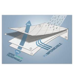 Matratzenschonbezug Steppoptik Lyocell Ultra-Atmungsaktiv Wasserabweisend - 140 x 200 cm