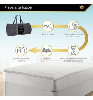 Visco-Anti-Allergie-Matratzenauflage mit zusätzlicher Belüftung 5 cm (3cm + 2cm) - 160x200cm